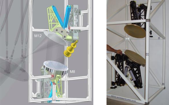 Bild 14: Schwenkbare Spiegel M8 und M12 für die Ka-TX Strahlschwenkung (Bild Vertex Antennentechnik GmbH)