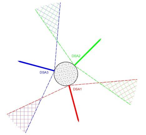 Abbildung 5: ESTRACK Deep-Space-Network (Bild Mini Antenna GmbH)