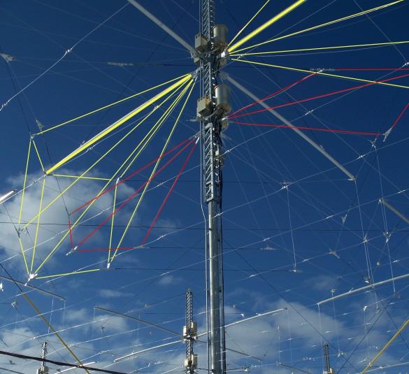 Abbildung 1: Gelb: Band 1 Dipol 2.8-7.6 MHz, rot: Band 2 Dipol 7.6-10.0 MHz, Quelle: [2], ergänzt durch Mini Antenna GmbH
