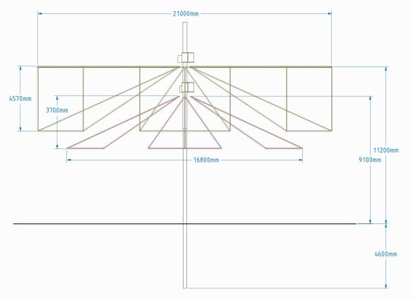 Abbildung 4: Die wichtigsten Dimensionen einer Antenneneinheit, Bild-Quelle: Mini Antenna GmbH