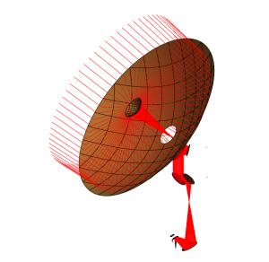 Abbildung 7: Elevations-Achse (Bild Mini Antenna GmbH)
