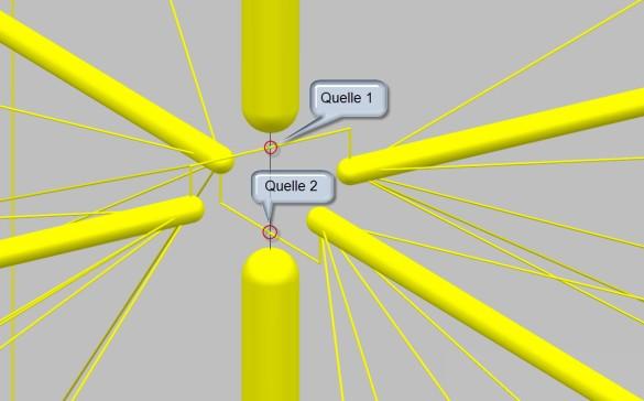 Abbildung 10: Einspeisung in die orthogonalen Dipole, Bild-Quelle: Mini Antenna GmbH
