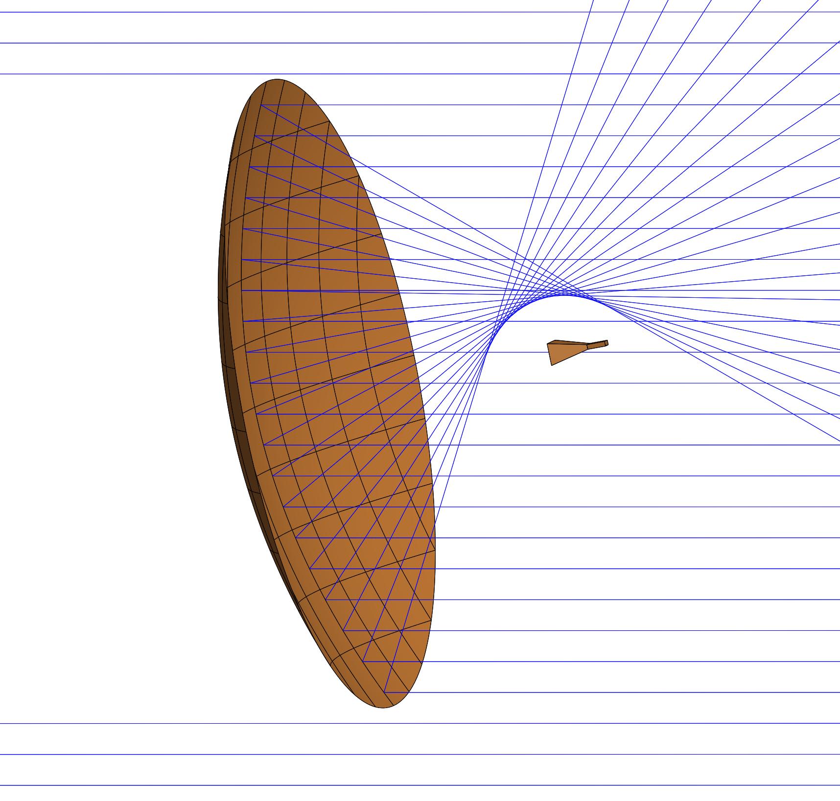 Abbildung 3: Parabolspiegel der nicht auf die Quelle ausgerichtet ist.