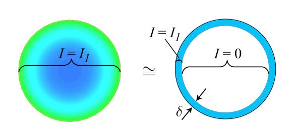 Abbildung 2: Äquivalenter Folienleiter [1].
