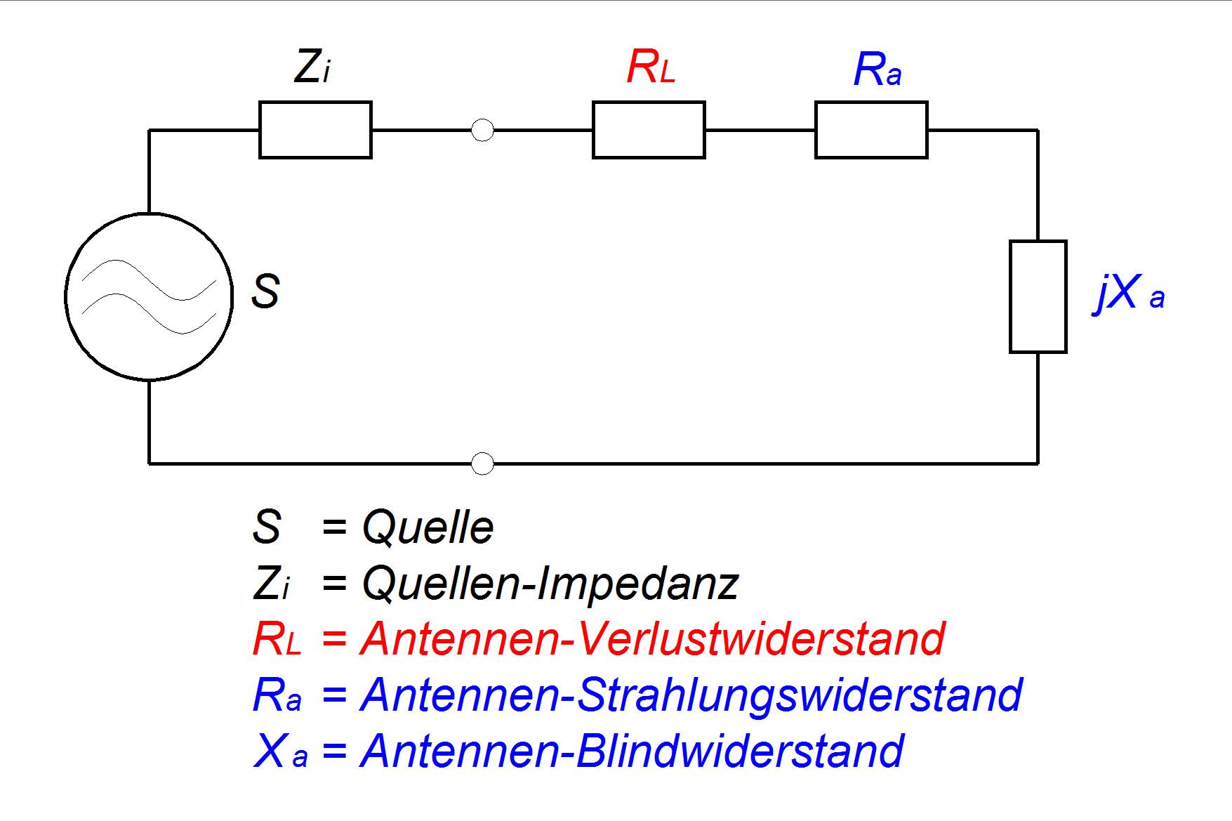 Atemberaubend Kupferdraht Messgerät Diagramm Zeitgenössisch - Der ...