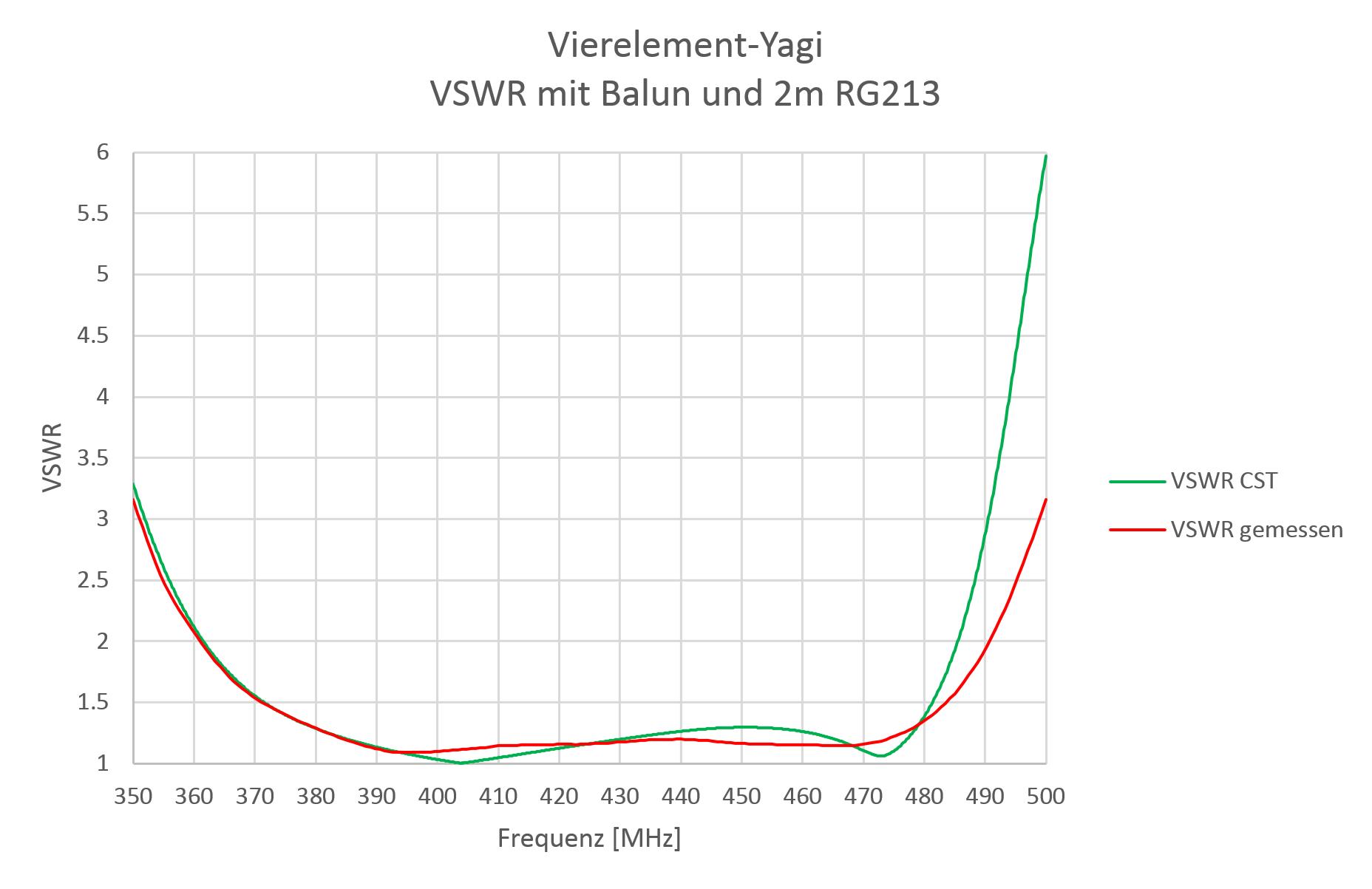 Großartig Süd Draht Diagramm Bilder - Elektrische Schaltplan-Ideen ...