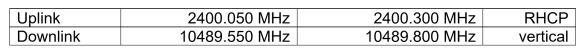 Es Hail_Tabelle2